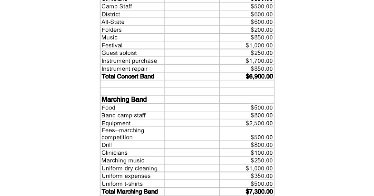 high school instrumental music handbook  band budget