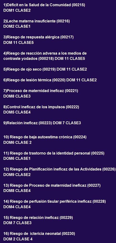 NUEVOS DIAGNOSTICOS EN NANDA 2012 2014