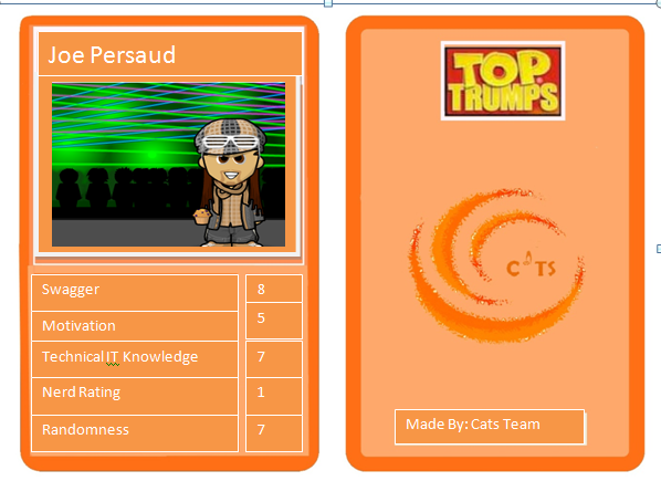 Trump Card Template Our Top Trumps Cards we