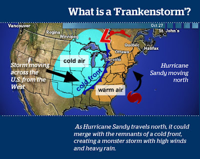 FRANKENSTORM amenaza la costa este de EEUU, 27 de octubre 2012