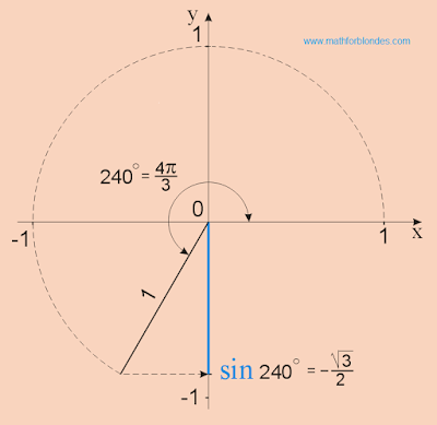 sin 240, sin 4p/3, sine 4 pi division by 3 radians, sin 4/3 pi. Mathematics for blondes.