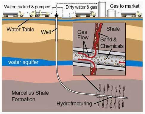 2014_07_10_civita_fracking.jpg