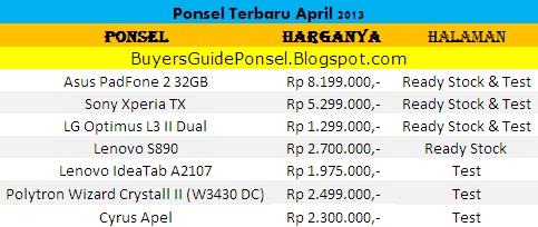 Daftar Ponsel dan Tablet Terbaru April 2013 dan harganya