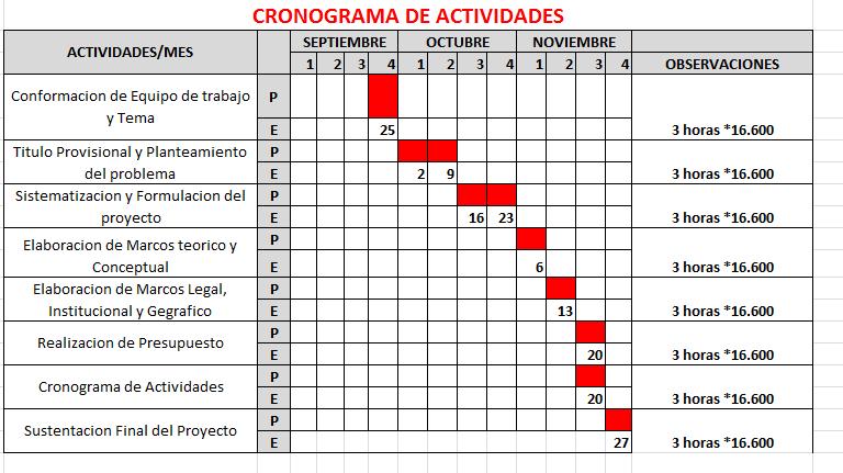 El estado actual y la consecuencias del curso de ingl s cronograma de actividades - Aprender ingles en un mes ...