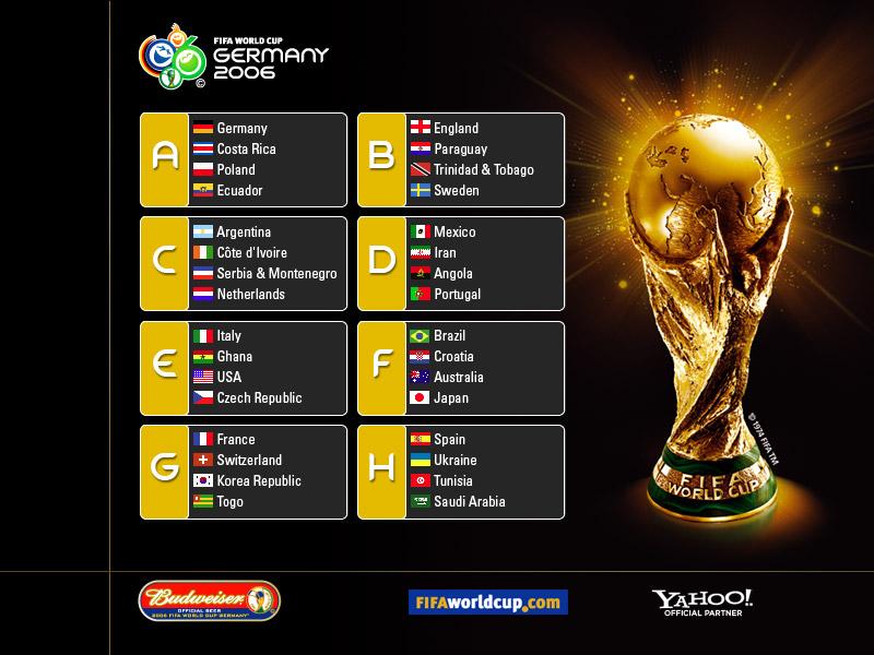 Mundiales de fútbol  Copa Mundial de Fútbol Alemania 2006 63972b419231a