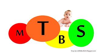 MTBS (Manajemen Terpadu Balita Sakit)