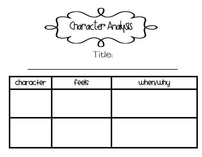 Sarahs First Grade Snippets Character analysis – Character Study Worksheet