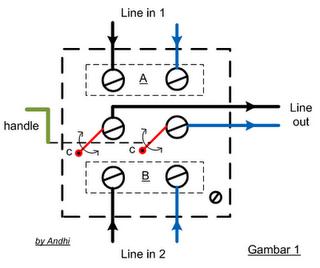 Gambar 2 berikut bagan sederhana aplikasi dari pemasangan saklar ...