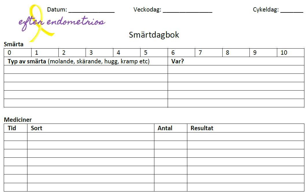 Smärtdagbok endometrios