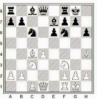 "Partida de ajedrez Korchnoi-Karpov, 1981, clásica posición del peon ""d"" aislado"