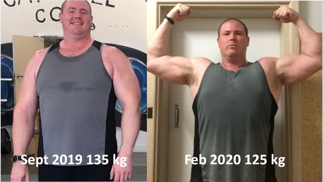 Ten Years of Lifting