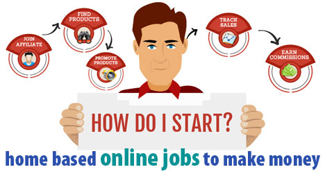easy home online jobs without investment ~ Free Download Software ...