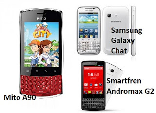 Smartphone Android Qwerty Terpopuler