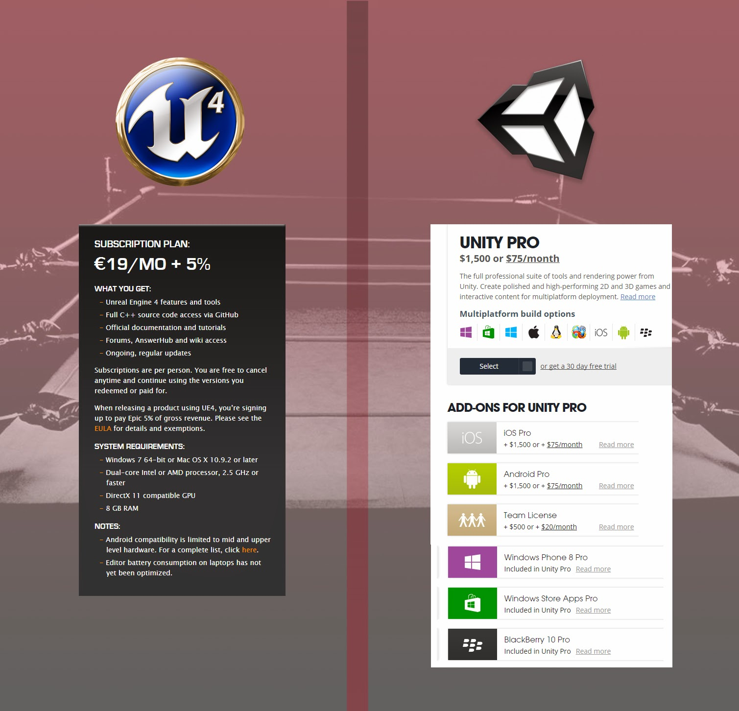 Unity Engine Offline Download | 2017, 2018, 2019 Ford Price, Release Date, Reviews