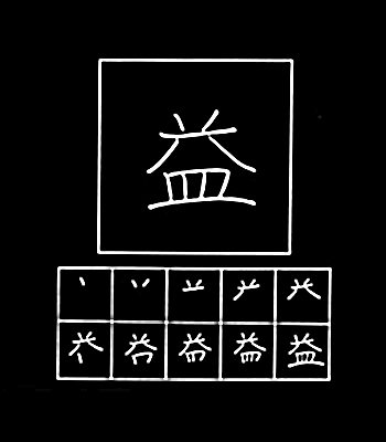 kanji keuntungan