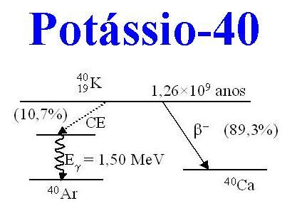Potássio-40