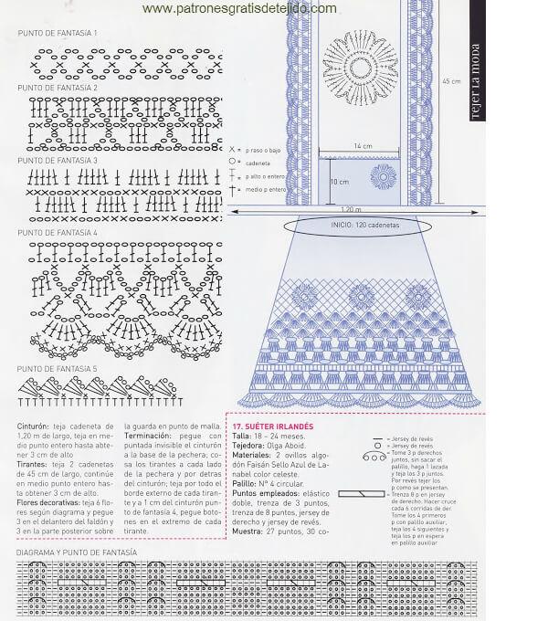 Gancho Crochet Medidas. Juegos De Bao A Crochet Con De Bano Con ...