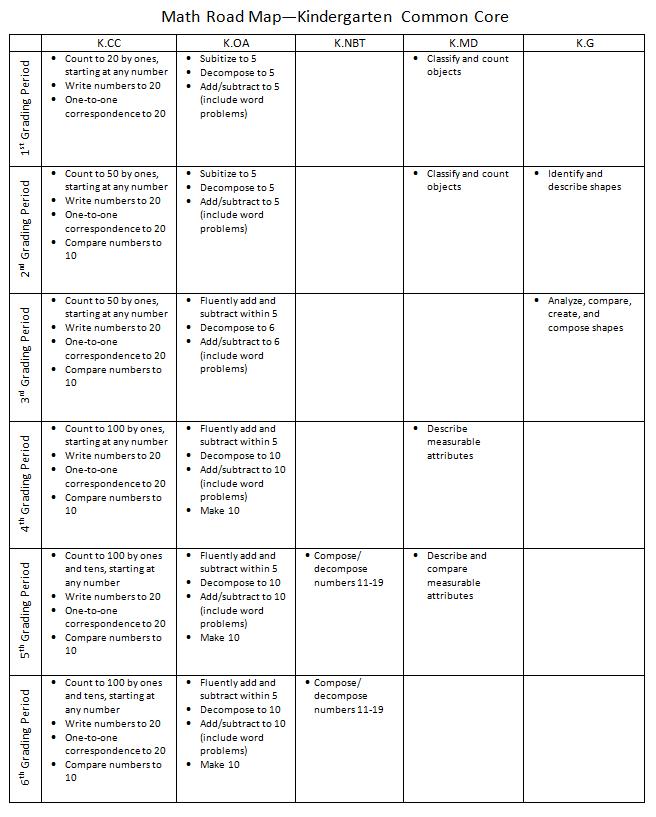 Kindergarten Calendar Common Core : Teacher tips on pinterest student classroom and parent