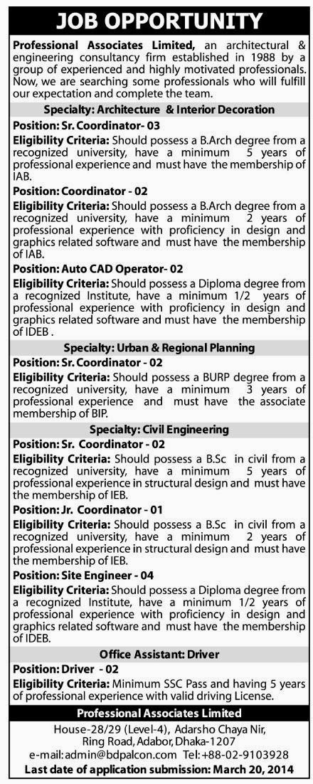 All Newspaper Jobs In Bangladesh: Job Vacancies In Professional