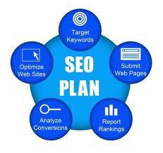Seo Plan