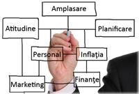 Factorii ce contribuie la dezvoltarea antreprenoriatului