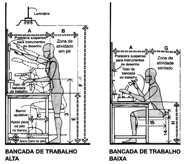 Projeto 01 Ergonomia Acessibilidade