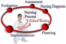 Community nursing diagnosis examples