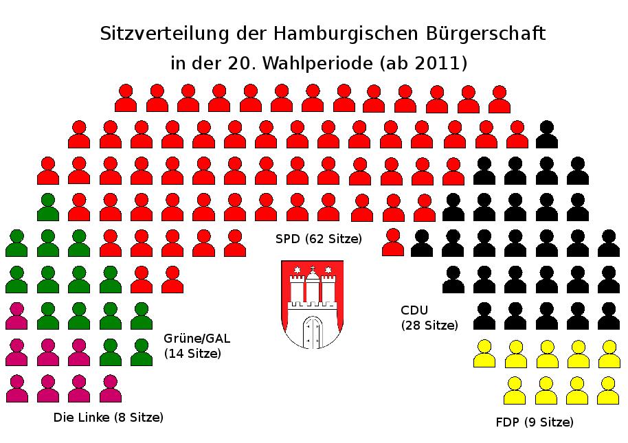Citt democratica febbraio 2011 for Composizione senato
