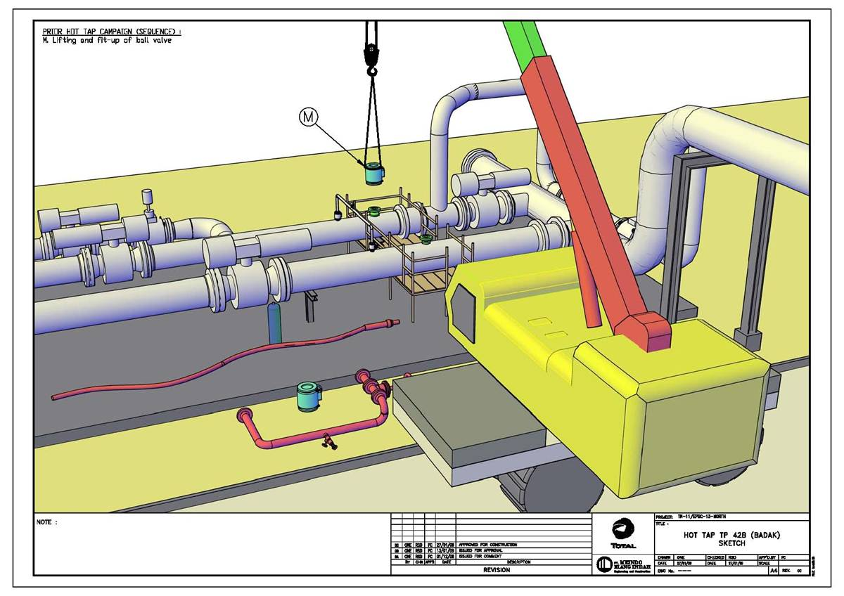Hot Tap At Total Badak Trf One Way Piping Hydrotest Diagram Lifting Valve Sketch