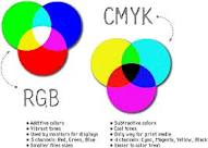 Photoshop - All About RBG - CMYK