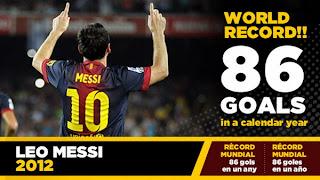 86 Goal Lionel Messi