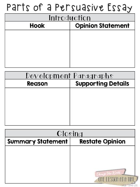 Is persuasive the same as argumentative essay