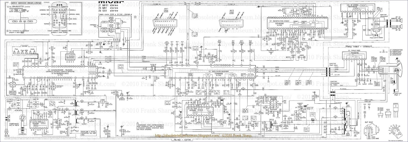 cvbs wiring diagram composite video input article about