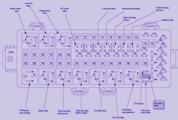 Fuse Box Diagram For 2008 Ford F-250 | Fuse Box Diagram & Map