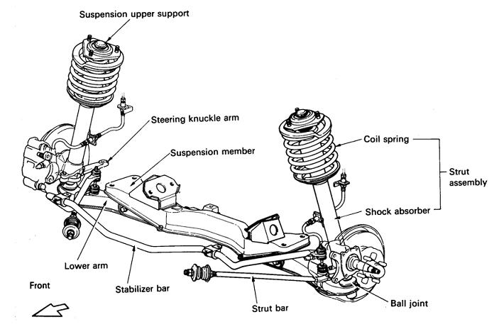 honda pilot struts diagram