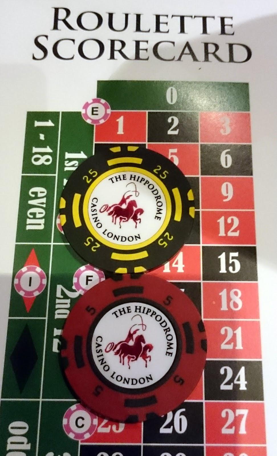 Схема выигрыша в казино 777