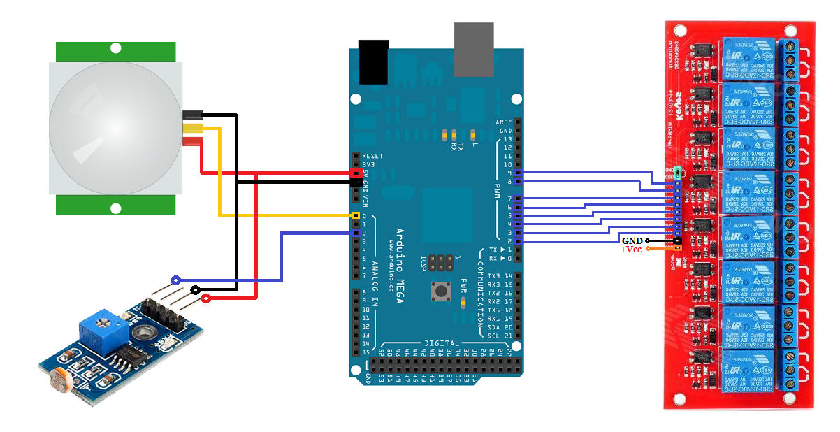 Android arduino control smart home automation
