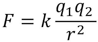 Pengertian Hukum Coulomb