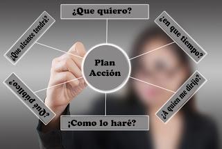 Acción es necesaria para que triunfe tu negocio
