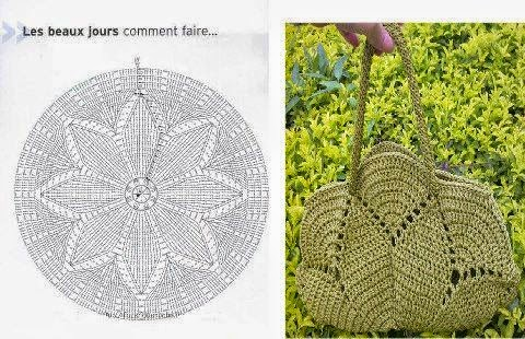 Bolso con diseño circular al crochet con esquema