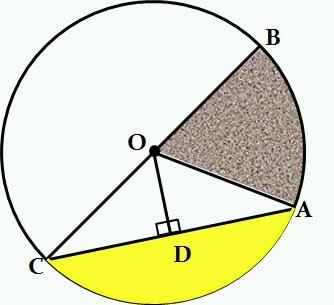 Rumus Cara Menghitung Keliling, Luas, Jari-Jari Dan Diameter Lingkaran