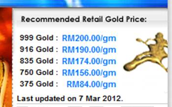 My Golden Thoughts Harga Emas 7 Mac 2012 Pg Vs Fgjam
