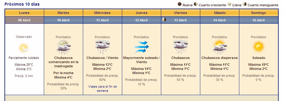 weather chanel espanol: