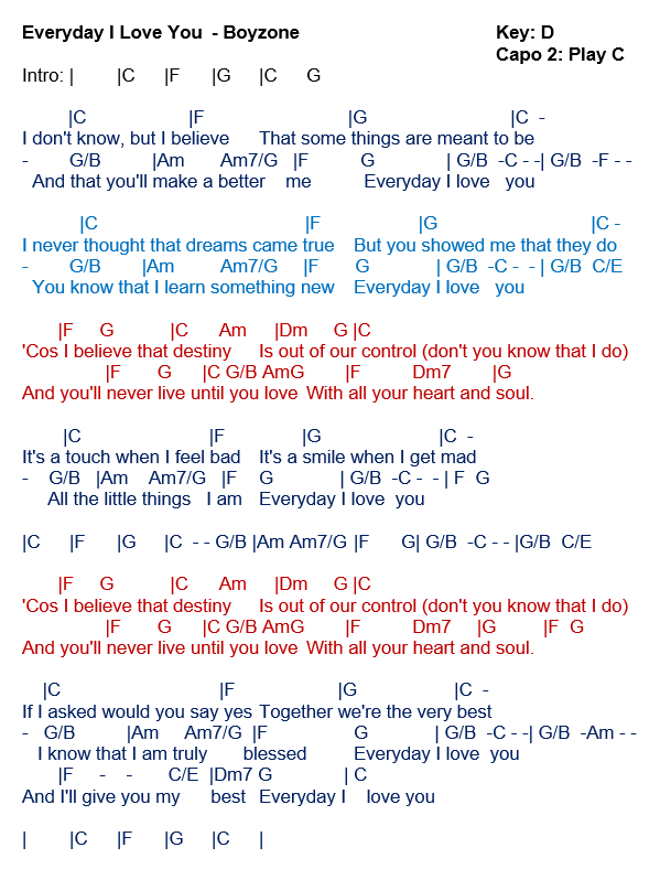 Latest Guitar Chord: Boyzone - Everyday I Love You (Chords)