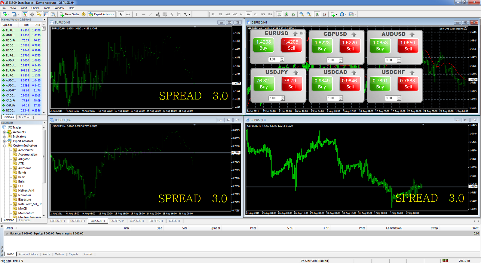 Hot forex fixed spread