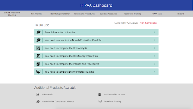 HIPAA compliance program software