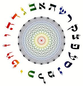 La Creación del Universo con las 22 Letras Hebreas