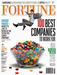 Fortune magazine,majalah fortune,perniagaan yang paling menguntungkan, business yang tersenarai di fortune, perniagaan makanan kesihatan, hartanah, penyewaan mesin industi,pulangan yang menguntungkan