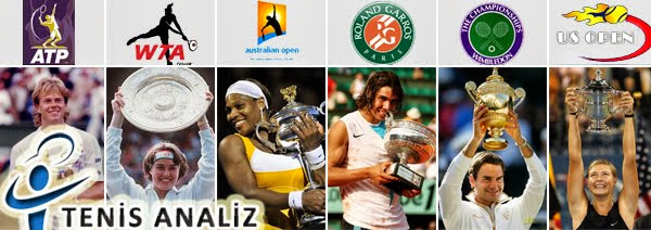 Tenis Analiz