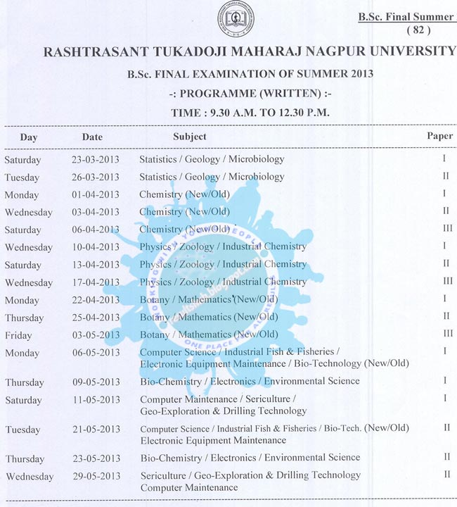 B.Sc. Final Summer 2013 Timetable Nagpur University